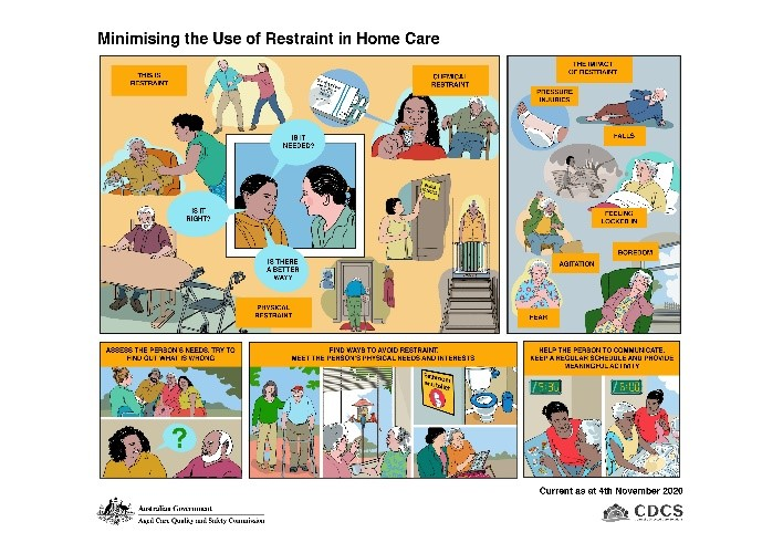 Image of   'Minimising Restraint in Home Services' storyboard icon - cartoon