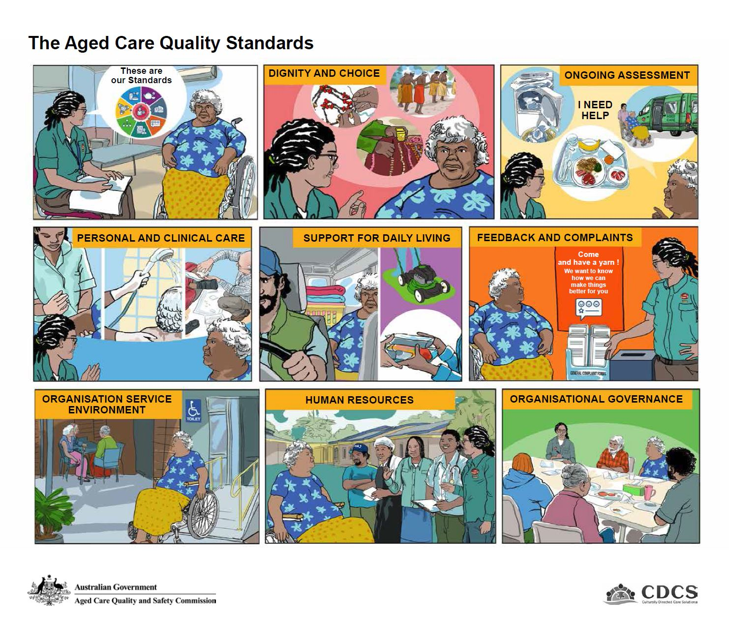 Standards Storyboards Resource image